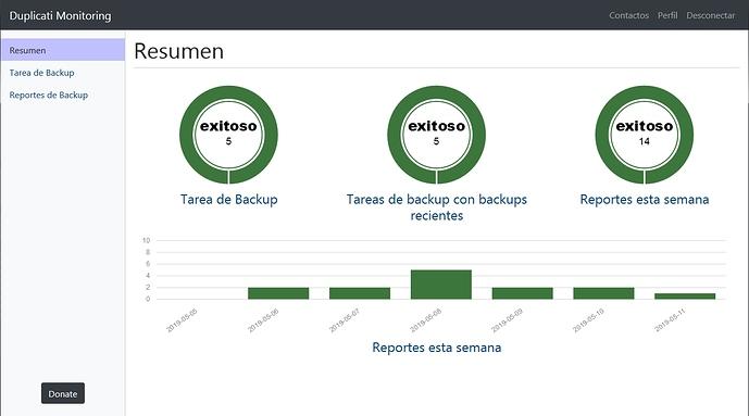 spanish_monitoring
