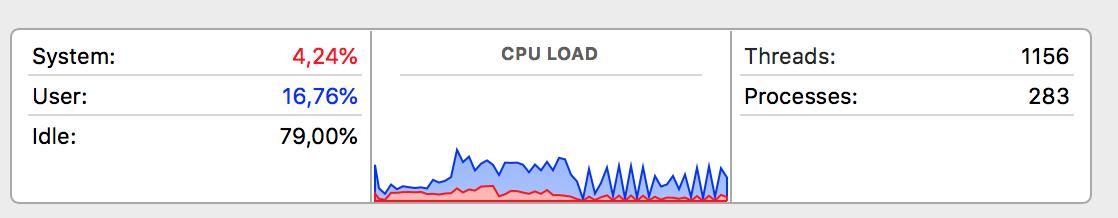 Mono CPU utilization is absurdly high - Duplicati
